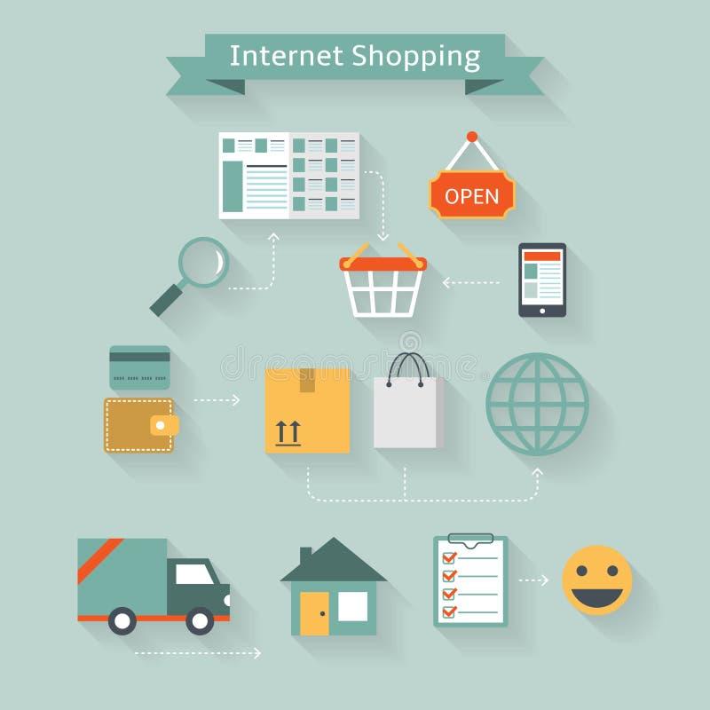 Концепция покупок интернета иллюстрация вектора