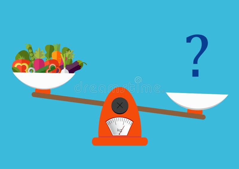 Концепция потери веса, здоровых образов жизни, диеты, правильного nutriti иллюстрация штока