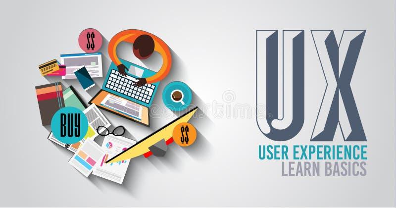 Концепция предпосылки опыта потребителя UX с стилем дизайна Doodle иллюстрация вектора