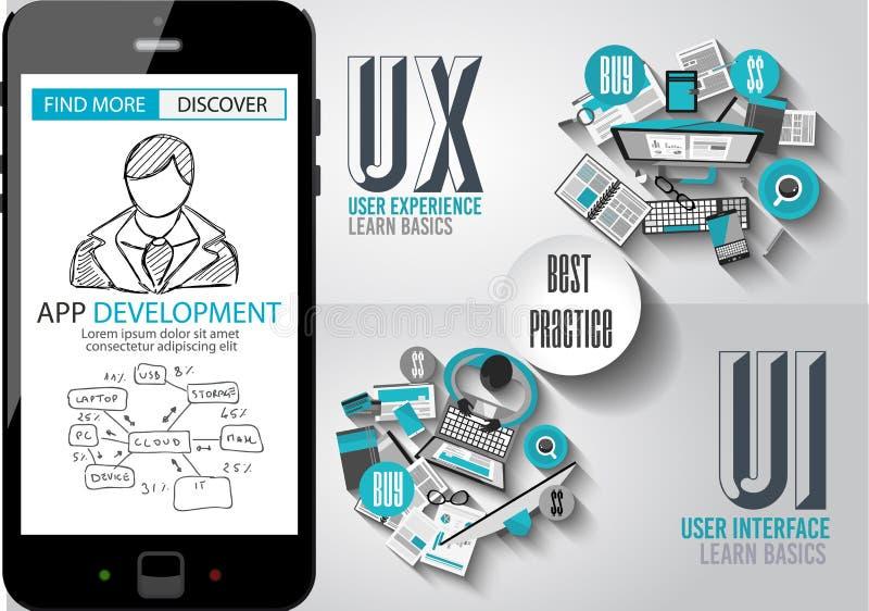 Концепция предпосылки опыта потребителя UX с стилем дизайна Doodle иллюстрация штока