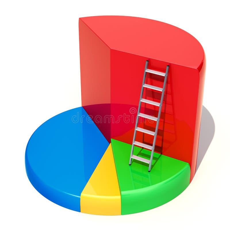 Концепция прогресса и успеха с долевой диограммой и лестницами rende 3D иллюстрация штока