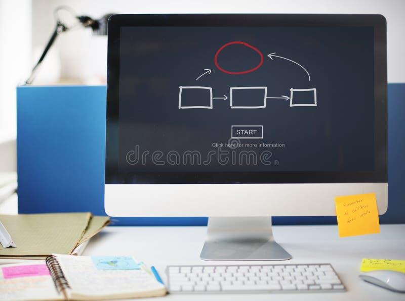 Концепция процесса руководства корпорации схемы технологического процесса стоковое изображение