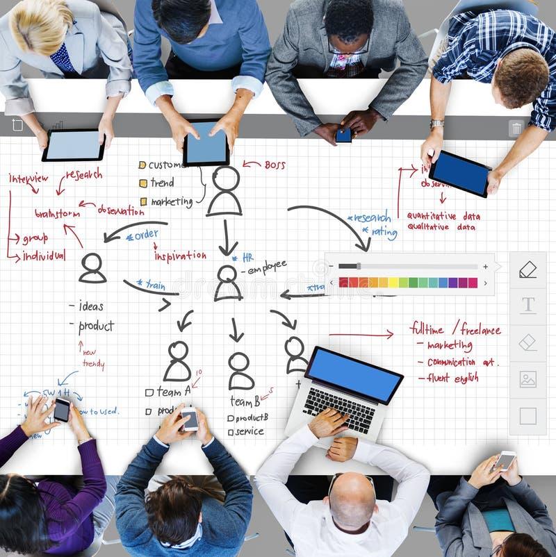 Концепция планирования управления организационной схемы стоковое фото