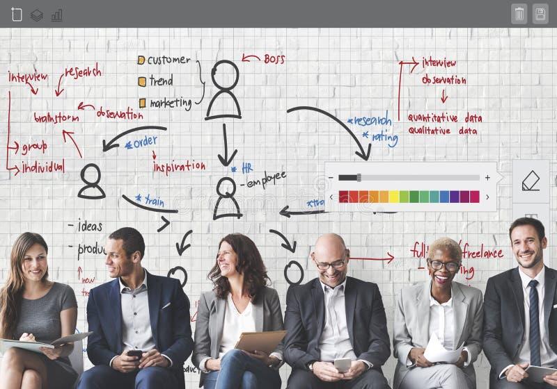 Концепция планирования управления организационной схемы стоковые изображения rf