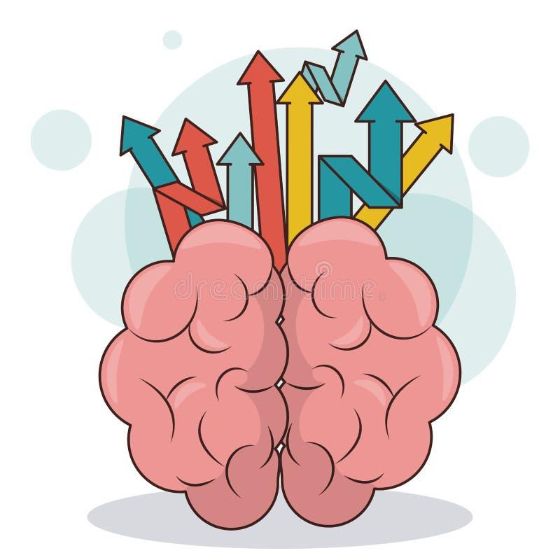 Концепция роста дела творческих способностей стрелок человеческого мозга иллюстрация штока