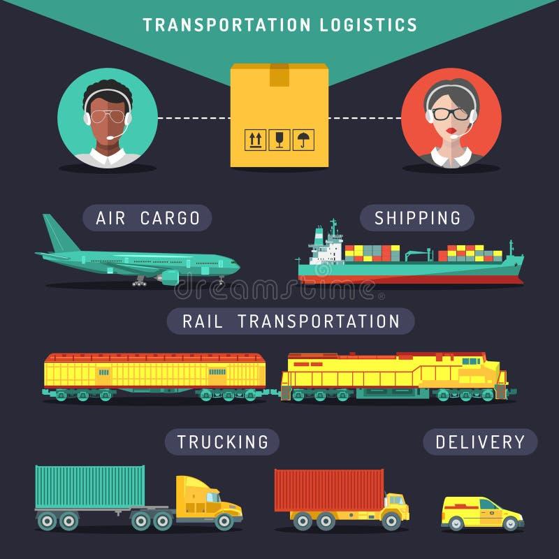 Концепция снабжения транспорта вектора Море, воздух, экипаж рельса, перевозя на грузовиках обслуживает infographics управления в  иллюстрация вектора