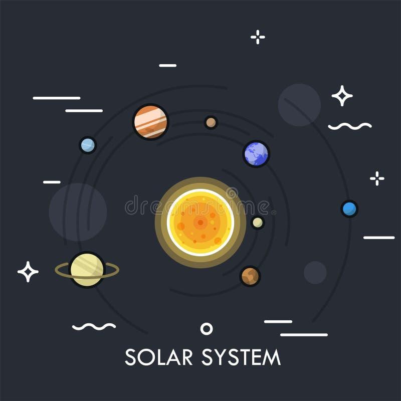 Концепция солнечной или планетарной системы иллюстрация штока