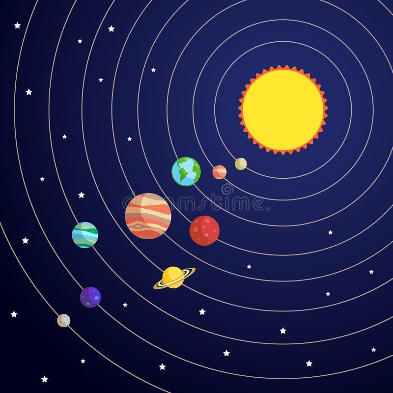 Концепция солнечной системы иллюстрация вектора