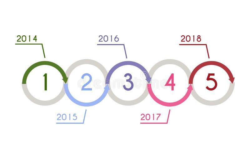 Концепция статистики диаграммы прогресса Шаблон Infographic для представления Диаграмма срока статистически Подача дела иллюстрация штока