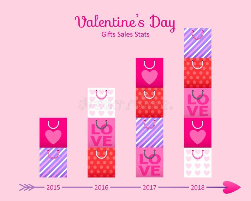Концепция статистик продажи дня валентинок - красочный подарок кладет диаграмму в мешки иллюстрация штока