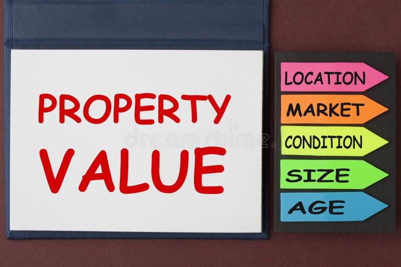 Концепция стоимости имущества стоковое изображение rf