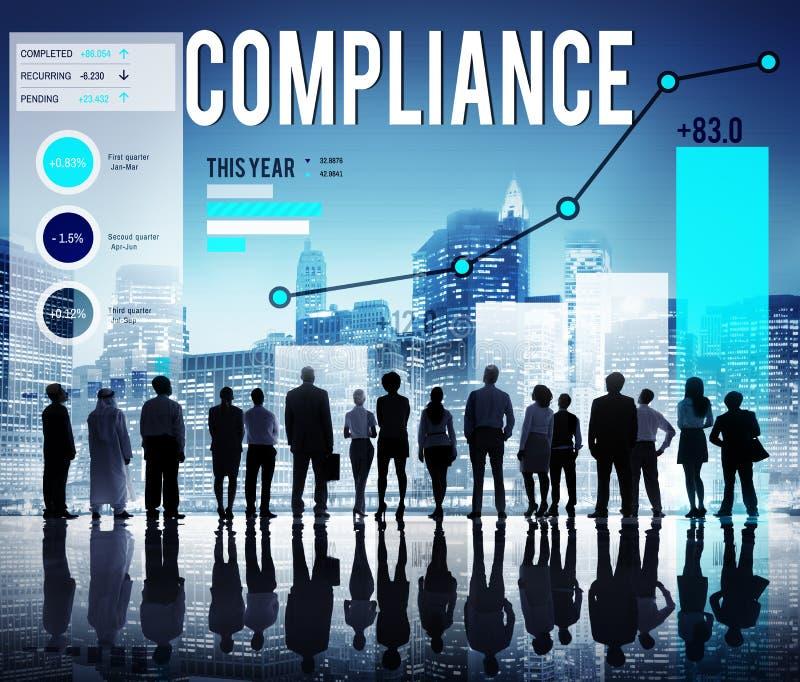 Концепция стратегии риска регулировок процедуре по соответствия стоковые фото