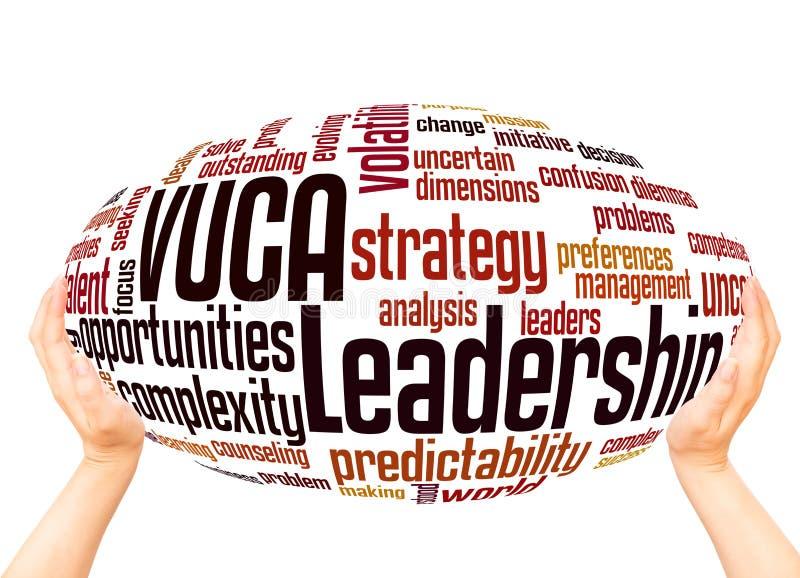 Концепция сферы облака слова руководства VUCA бесплатная иллюстрация