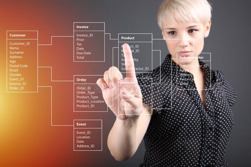 Концепция таблицы базы данных техническая, девушка указывая экран стоковые фото