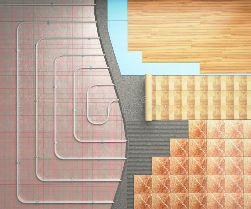 Концепция теплого пола система отопления положена на пол иллюстрация вектора