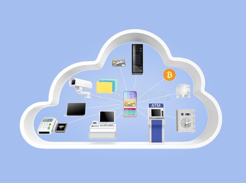 Концепция технологии Fintech бесплатная иллюстрация