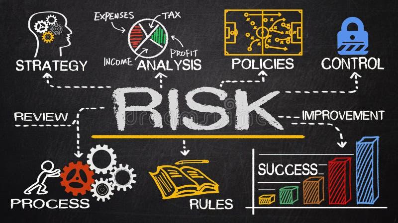 Концепция управление при допущениеи риска стоковая фотография