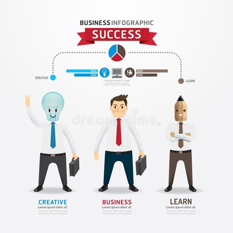 Концепция успешного дизайна Infographic шаржа бизнесмена. бесплатная иллюстрация