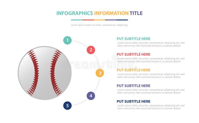 Концепция шаблона бейсбола infographic с 5 пунктами перечисляет и различный цвет с чистой современной белой предпосылкой - вектор иллюстрация вектора