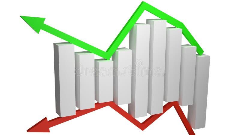 Концепция экономического роста и успеха в бизнесе представленных барами сидя между зеленой и красной иллюстрацией стрелок 3d стоковое изображение rf