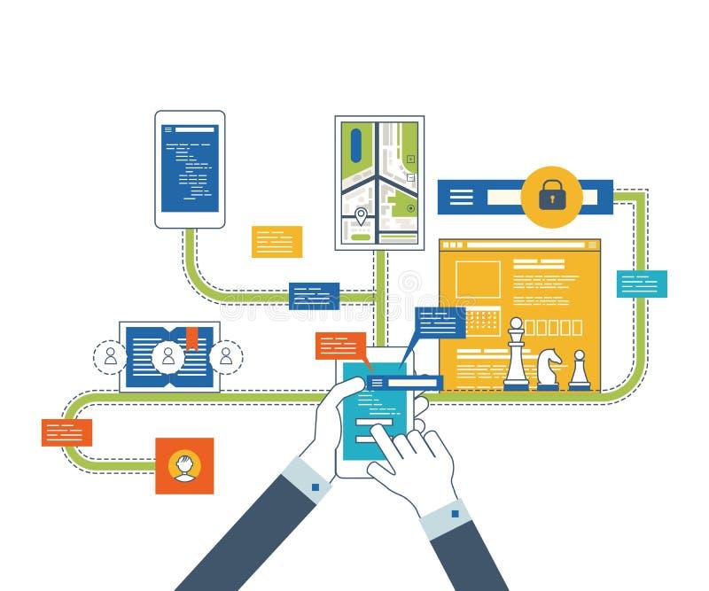 Концепция для анализа возможностей производства и сбыта, советуя с, планирование стратегии, руководство проектом бесплатная иллюстрация