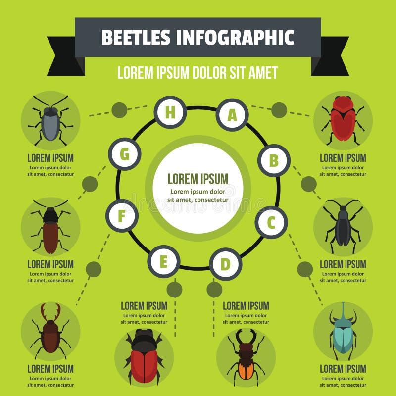 Концепция Beatles infographic, плоский стиль бесплатная иллюстрация