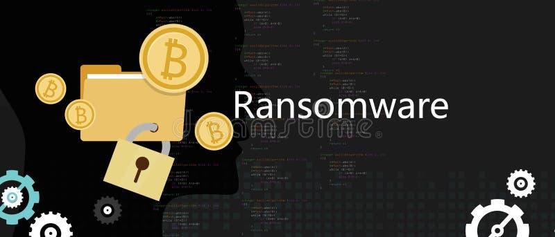 Концепция malware хакера Ransomware wannacry папки замка и спрашивает деньги иллюстрация вектора