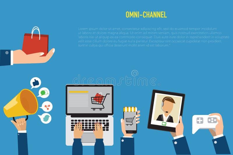 Концепция OMNI-канала для цифрового маркетинга и онлайн покупок I иллюстрация вектора