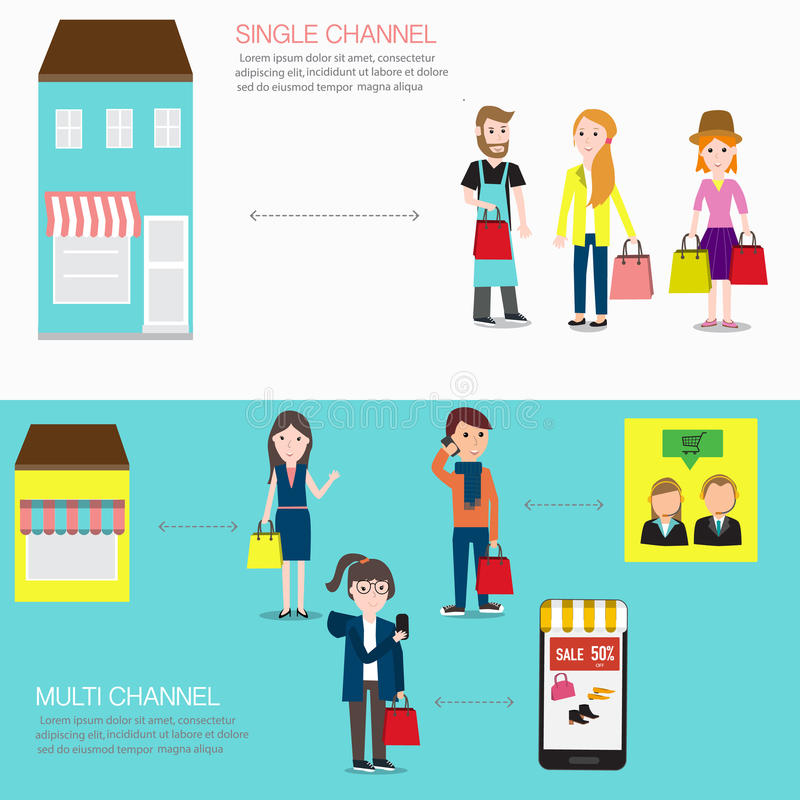 Концепция OMNI-канала для цифрового маркетинга и онлайн покупок I иллюстрация штока