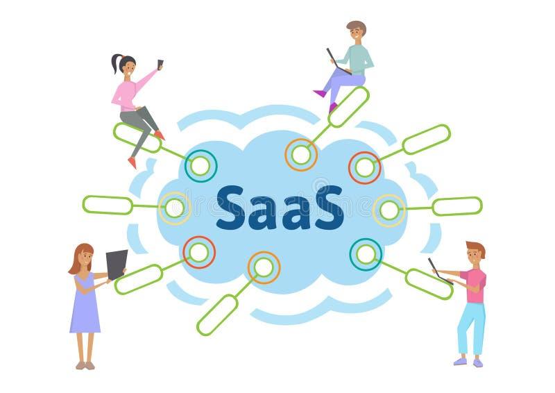 Концепция SaaS, программное обеспечение как обслуживание Люди и женщины работают в програмном обеспечении облака на компьютерах и бесплатная иллюстрация