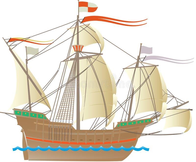 Корабль Колумбуса иллюстрация вектора
