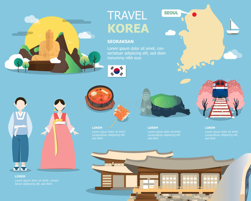 Корейские карта и ориентир ориентиры для traviling в des иллюстрации Кореи иллюстрация штока