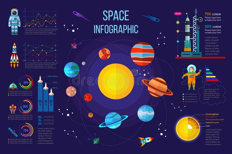 Космос infographic стоковое изображение