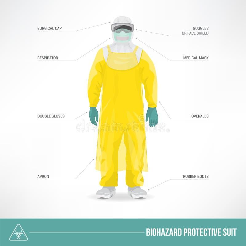 Костюм Biohazard защитный иллюстрация вектора