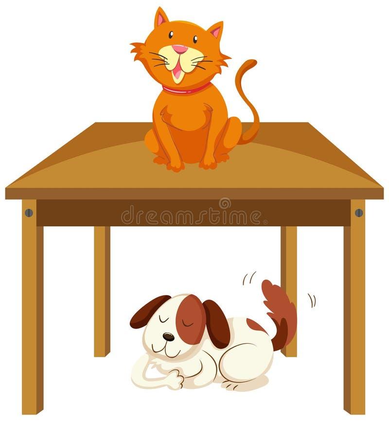 Кот на таблице и собаке под таблицей иллюстрация штока