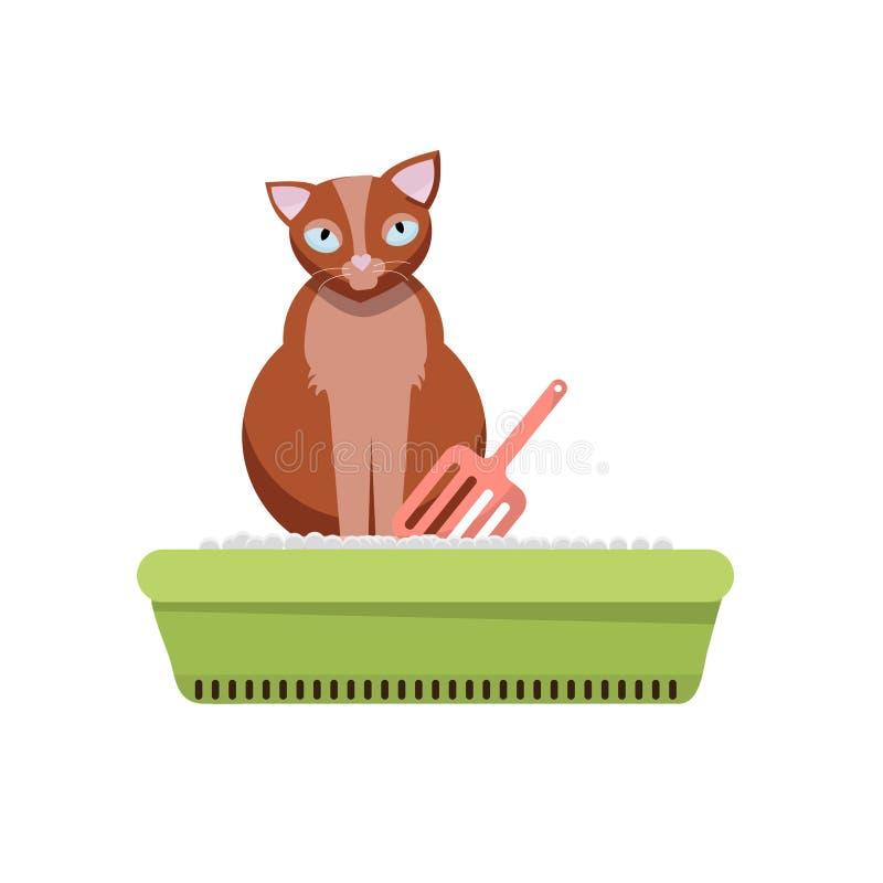 Кот сидя в коробке сора Изображение Clipart Киска которая сидит в подносе сора кота Кот в туалете Плоский стиль мультфильма бесплатная иллюстрация