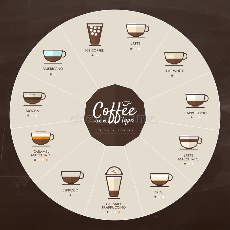бесплатно постер кофейная инфографика здорово