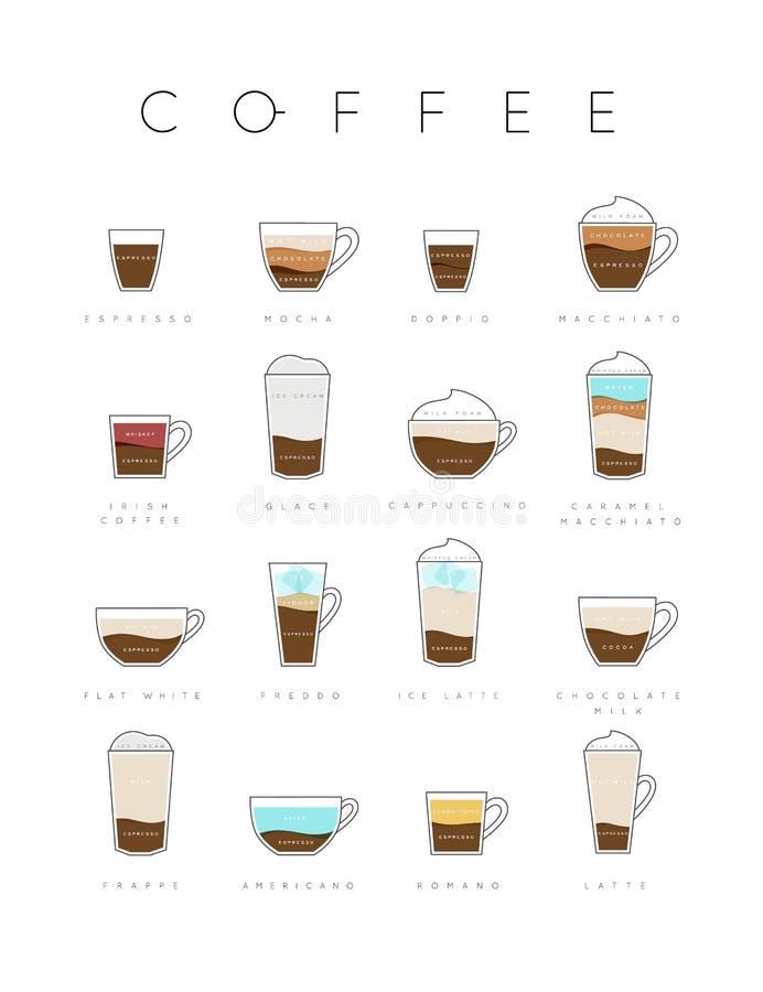 Кофе плаката плоский иллюстрация штока