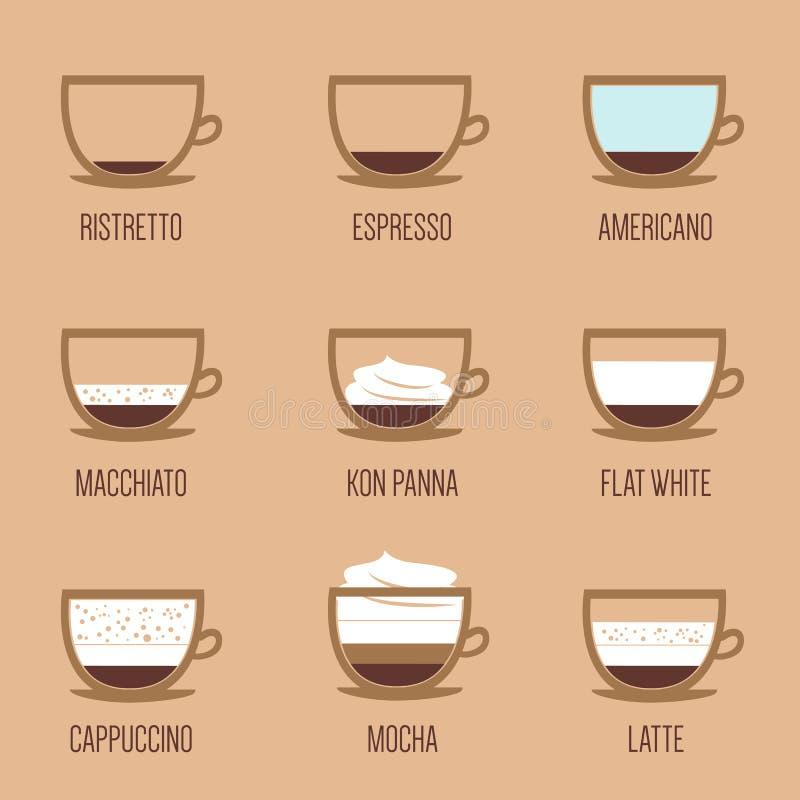 Кофе infographic иллюстрация штока