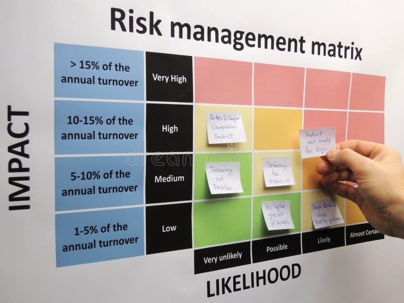 Коллективно обсуждать критические риски в матрице управление при допущениеи риска стоковые изображения rf