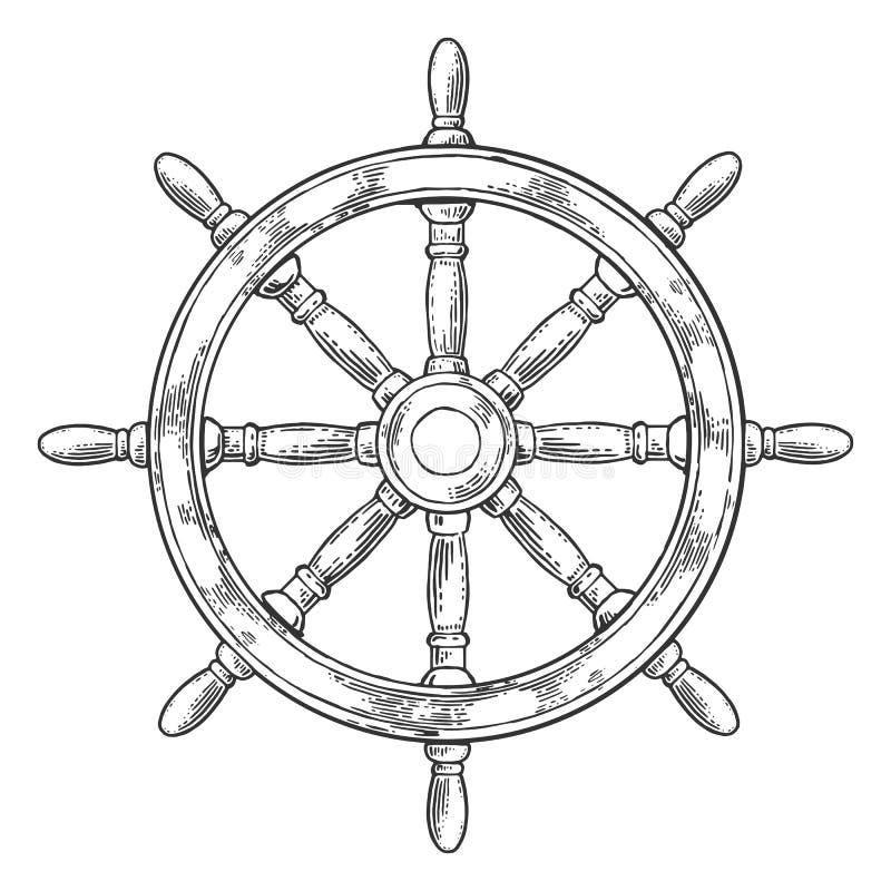 Штурвал корабля картинки для печати