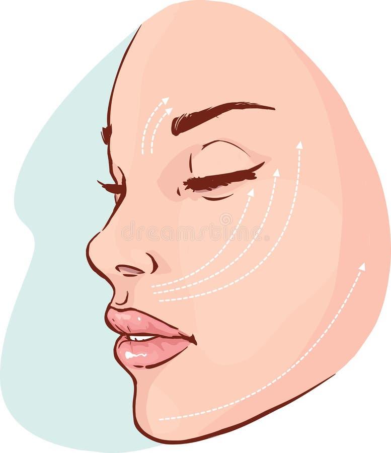 Красивая женщина при метки нарисованные на ее стороне для пластичного cosmeti бесплатная иллюстрация