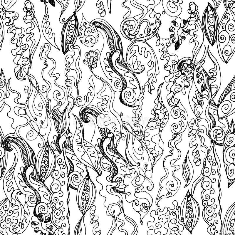 Красивой нарисованная рукой картина волны безшовная изолированная на орнаменте карточки белого эскиза контура черноты предпосылки бесплатная иллюстрация