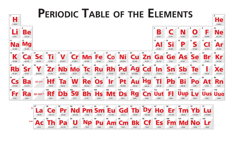 Красная периодическая таблица вектора иллюстрации элементов иллюстрация вектора