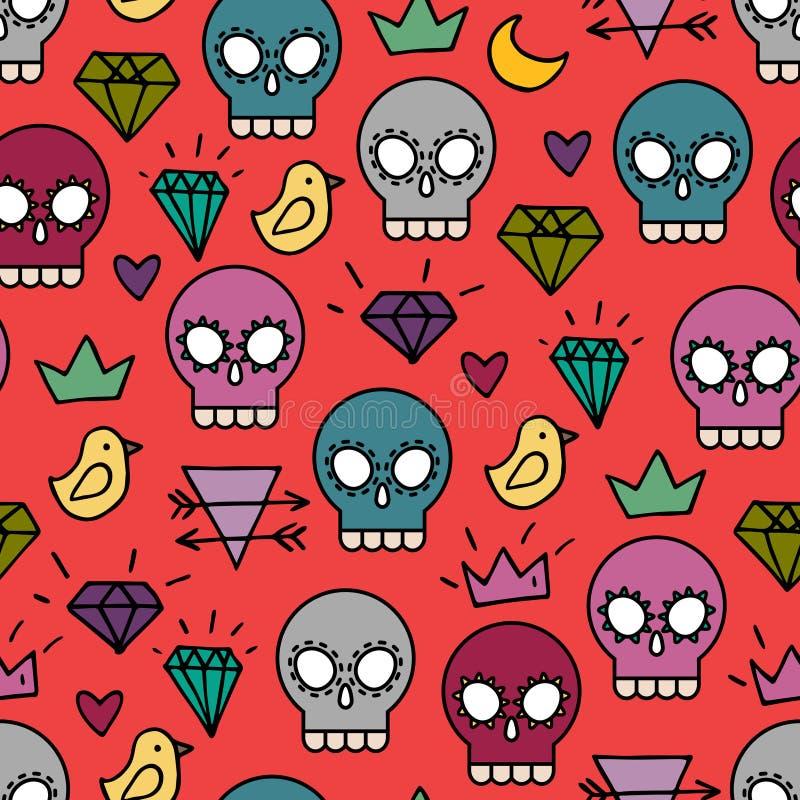 Красная предпосылка черепа бесплатная иллюстрация