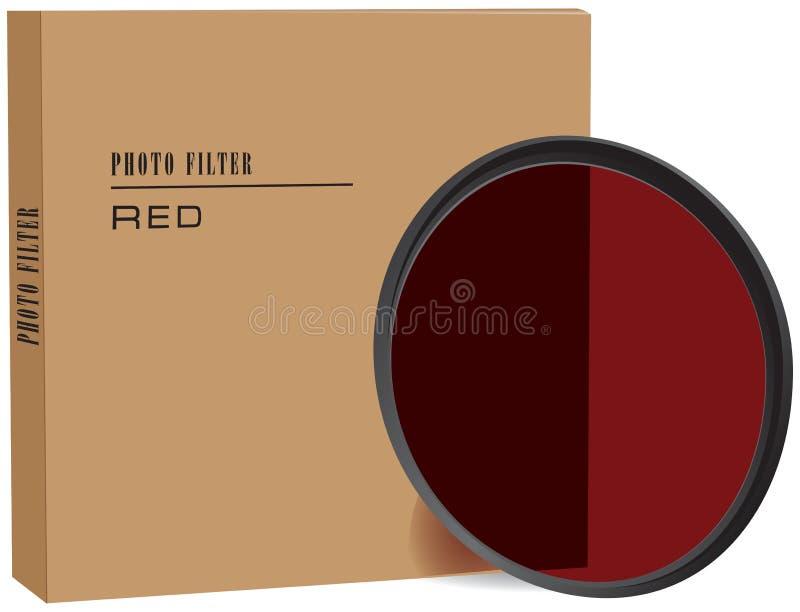 Красный объектив фото бесплатная иллюстрация