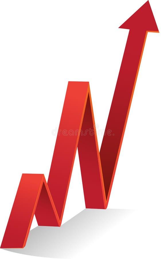 красный цвет диаграммы вверх иллюстрация штока