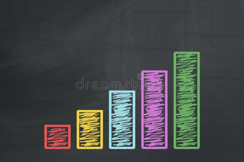 Красочная диаграмма дела на доске стоковое фото rf