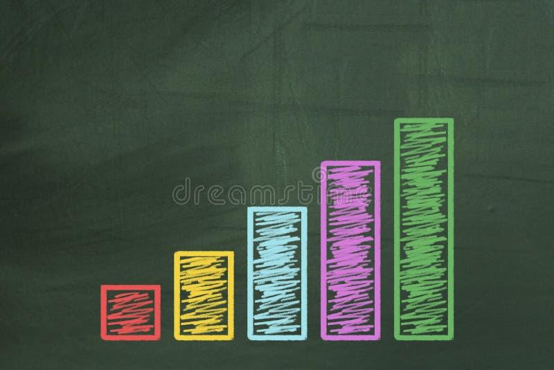 Красочная диаграмма дела на доске стоковое фото