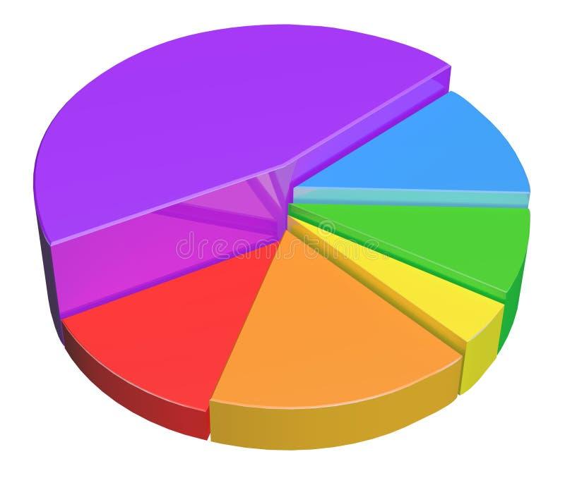 Красочный значок долевой диограммы 3D используемый в бизнес-отчетах и infographics иллюстрация вектора